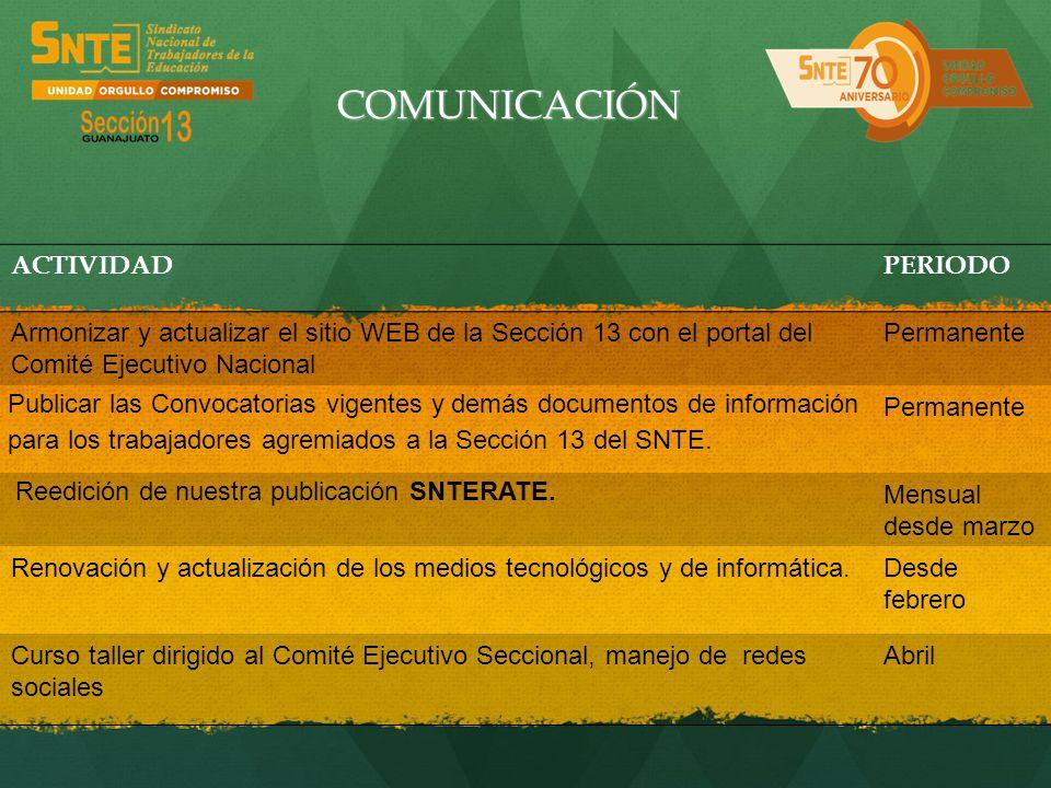 COMUNICACIÓN ACTIVIDADPERIODO Armonizar y actualizar el sitio WEB de la Sección 13 con el portal del Comité Ejecutivo Nacional Permanente Publicar las