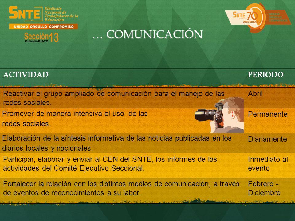 … COMUNICACIÓN ACTIVIDADPERIODO Reactivar el grupo ampliado de comunicación para el manejo de las redes sociales. Abril Promover de manera intensiva e