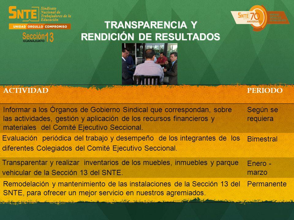 TRANSPARENCIA Y RENDICIÓN DE RESULTADOS ACTIVIDADPERIODO Informar a los Órganos de Gobierno Sindical que correspondan, sobre las actividades, gestión