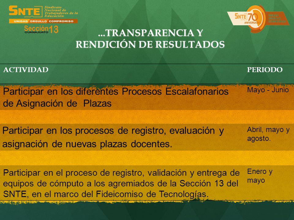 ...TRANSPARENCIA Y RENDICIÓN DE RESULTADOS ACTIVIDADPERIODO Participar en los diferentes Procesos Escalafonarios de Asignación de Plazas Mayo - Junio