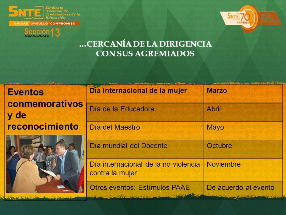 …CERCANÍA DE LA DIRIGENCIA CON SUS AGREMIADOS. Eventos conmemorativos y de reconocimiento Día internacional de la mujerMarzo Día de la EducadoraAbril