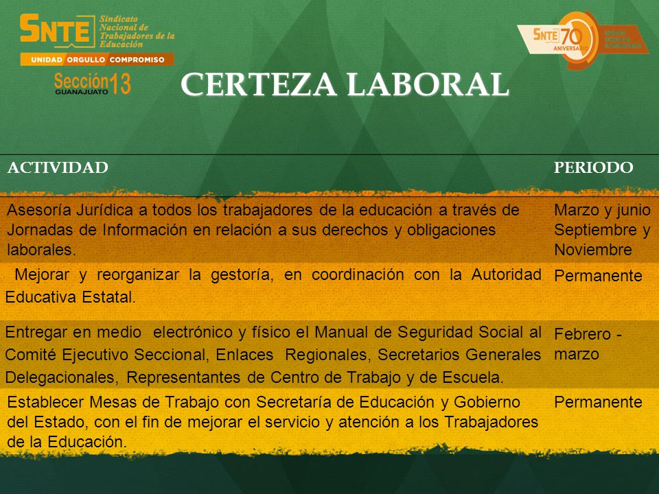 CERTEZA LABORAL ACTIVIDADPERIODO Asesoría Jurídica a todos los trabajadores de la educación a través de Jornadas de Información en relación a sus dere