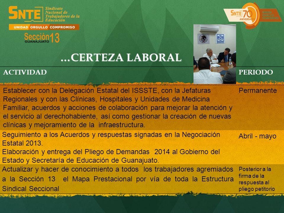 …CERTEZA LABORAL ACTIVIDADPERIODO Establecer con la Delegación Estatal del ISSSTE, con la Jefaturas Regionales y con las Clínicas, Hospitales y Unidad
