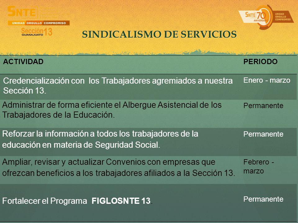 SINDICALISMO DE SERVICIOS ACTIVIDADPERIODO Credencialización con los Trabajadores agremiados a nuestra Sección 13. Enero - marzo Administrar de forma