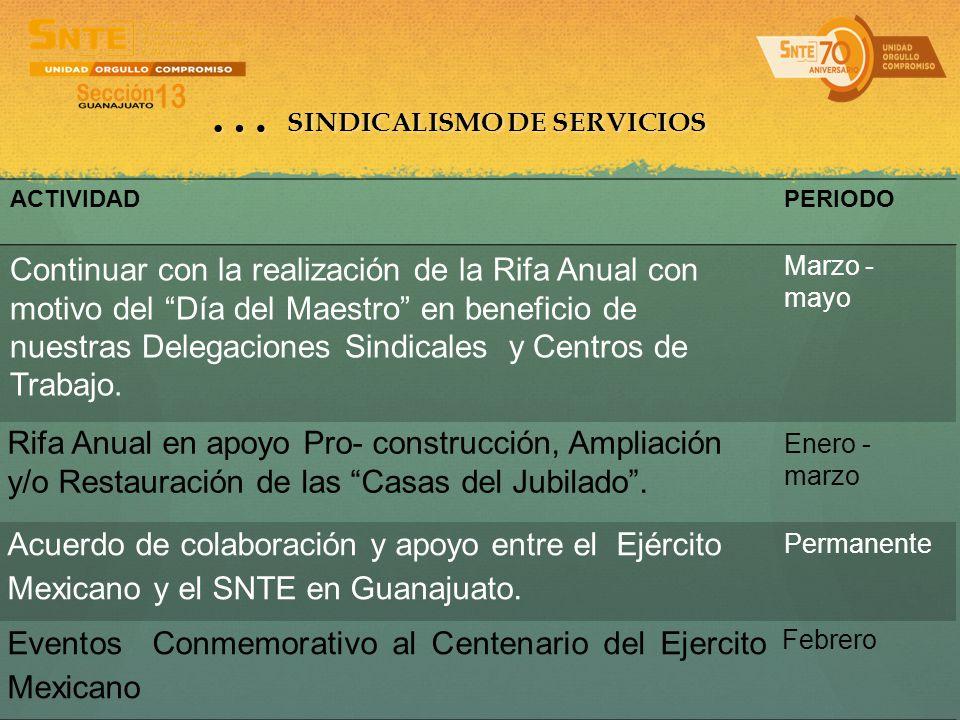 … SINDICALISMO DE SERVICIOS ACTIVIDADPERIODO Continuar con la realización de la Rifa Anual con motivo del Día del Maestro en beneficio de nuestras Del