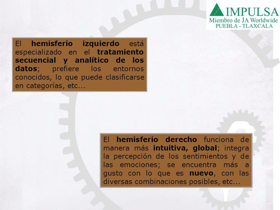 A D B C ENFERMERAS PERIODISTAS ADMINISTRADORES - CONTADORES CIENTIFICOS ABOGADOS MEDICOS ARTISTAS CREATIVOS PUBLICITARIOS COMPOSITORES