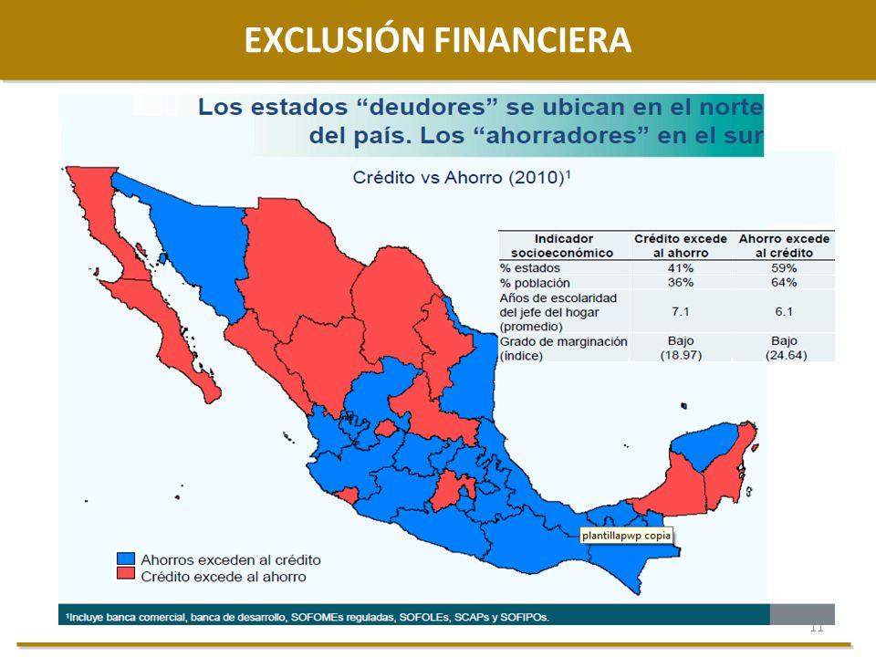 11 EXCLUSIÓN FINANCIERA