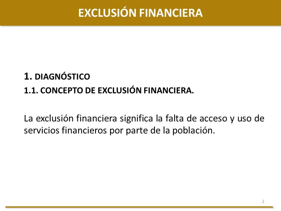 2 EXCLUSIÓN FINANCIERA 1. DIAGNÓSTICO 1.1. CONCEPTO DE EXCLUSIÓN FINANCIERA. La exclusión financiera significa la falta de acceso y uso de servicios f