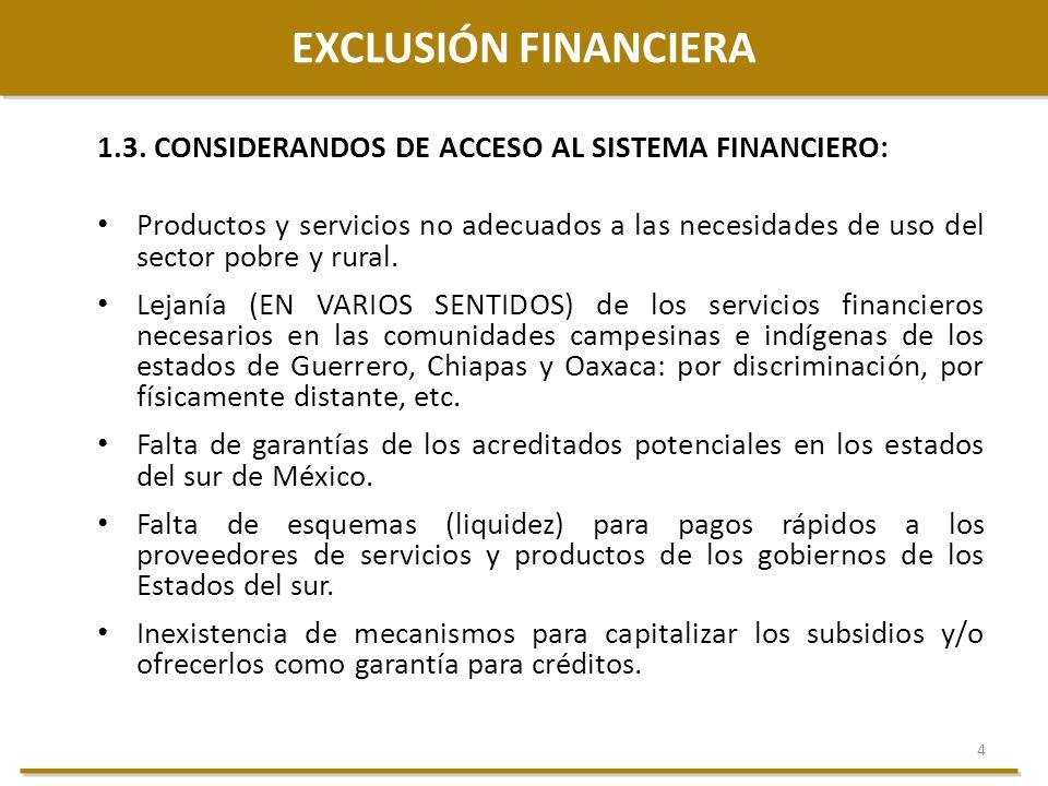 4 EXCLUSIÓN FINANCIERA 1.3. CONSIDERANDOS DE ACCESO AL SISTEMA FINANCIERO: Productos y servicios no adecuados a las necesidades de uso del sector pobr