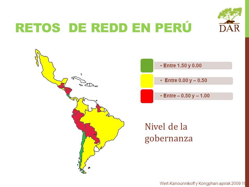 Nivel de la gobernanza Entre 1.50 y 0.00 Entre 0.00 y – 0.50 Entre – 0.50 y – 1.00 Wert-Kanounnikoff y Kongphan-apirak 2009:19 RETOS DE REDD EN PERÚ