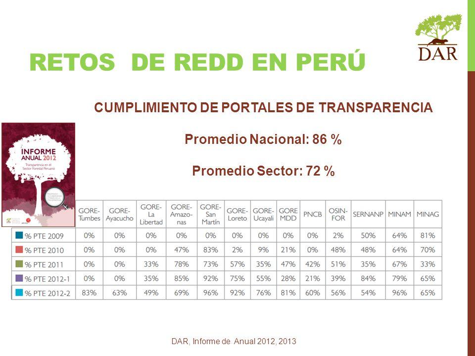 DAR, Informe de Anual 2012, 2013 CUMPLIMIENTO DE PORTALES DE TRANSPARENCIA Promedio Nacional: 86 % Promedio Sector: 72 %