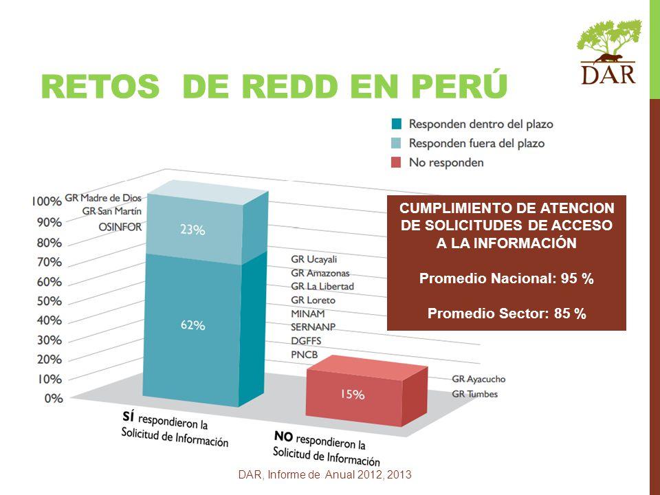RETOS DE REDD EN PERÚ DAR, Informe de Anual 2012, 2013 CUMPLIMIENTO DE ATENCION DE SOLICITUDES DE ACCESO A LA INFORMACIÓN Promedio Nacional: 95 % Prom