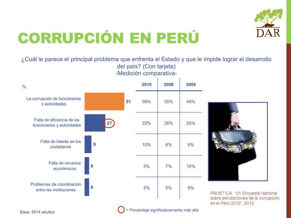 CORRUPCIÓN EN PERÚ PROETICA, VII Encuesta Nacional sobre percepciones de la corrupción en el Perú 2012, 2012