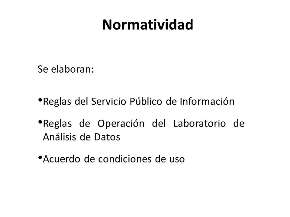 Se elaboran: Reglas del Servicio Público de Información Reglas de Operación del Laboratorio de Análisis de Datos Acuerdo de condiciones de uso Normatividad