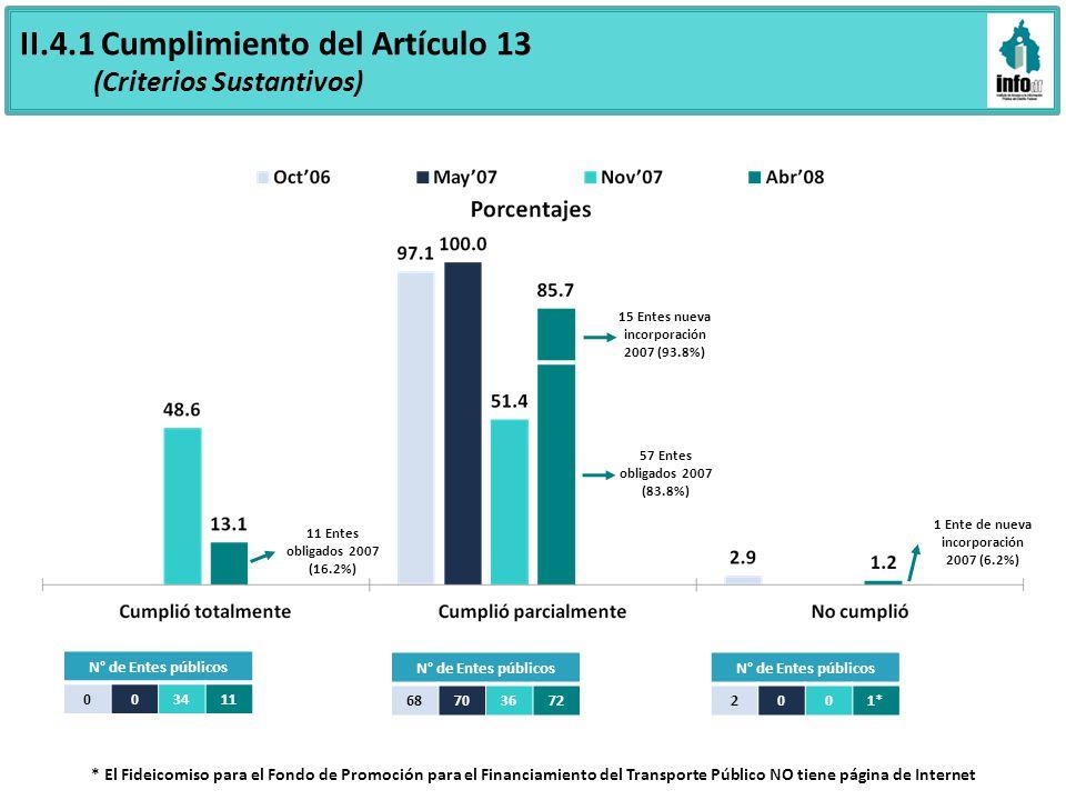 II.4.1 Cumplimiento del Artículo 13 (Criterios Sustantivos) N° de Entes públicos 003411 N° de Entes públicos 68703672 N° de Entes públicos 2001* 11 Entes obligados 2007 (16.2%) 57 Entes obligados 2007 (83.8%) 15 Entes nueva incorporación 2007 (93.8%) * El Fideicomiso para el Fondo de Promoción para el Financiamiento del Transporte Público NO tiene página de Internet 1 Ente de nueva incorporación 2007 (6.2%)