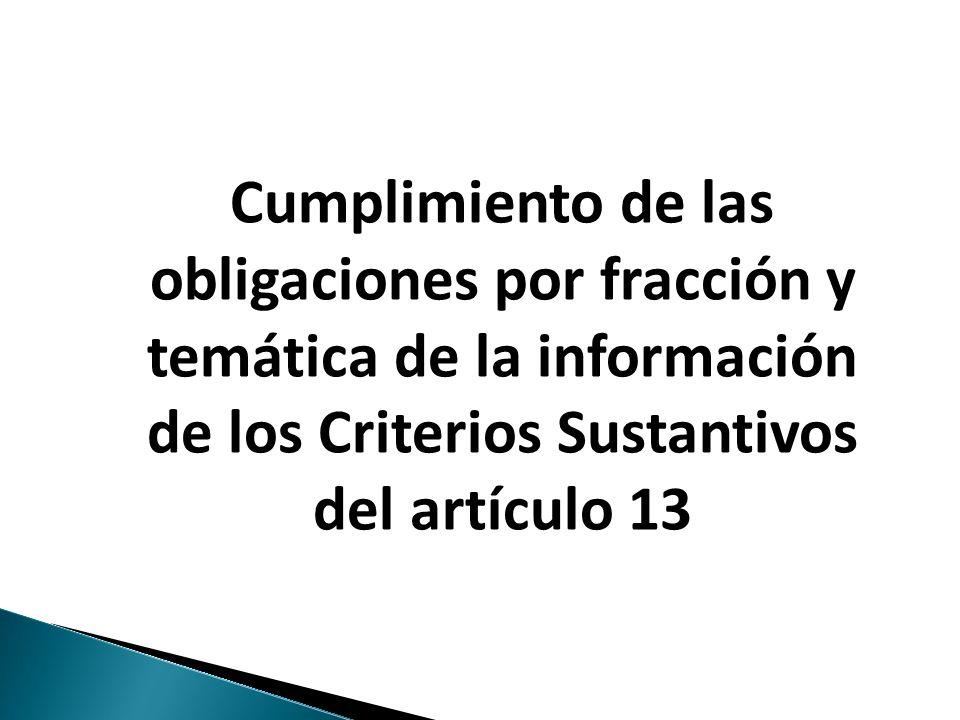 Haga clic para modificar el estilo de texto del patrón Cumplimiento de las obligaciones por fracción y temática de la información de los Criterios Sus