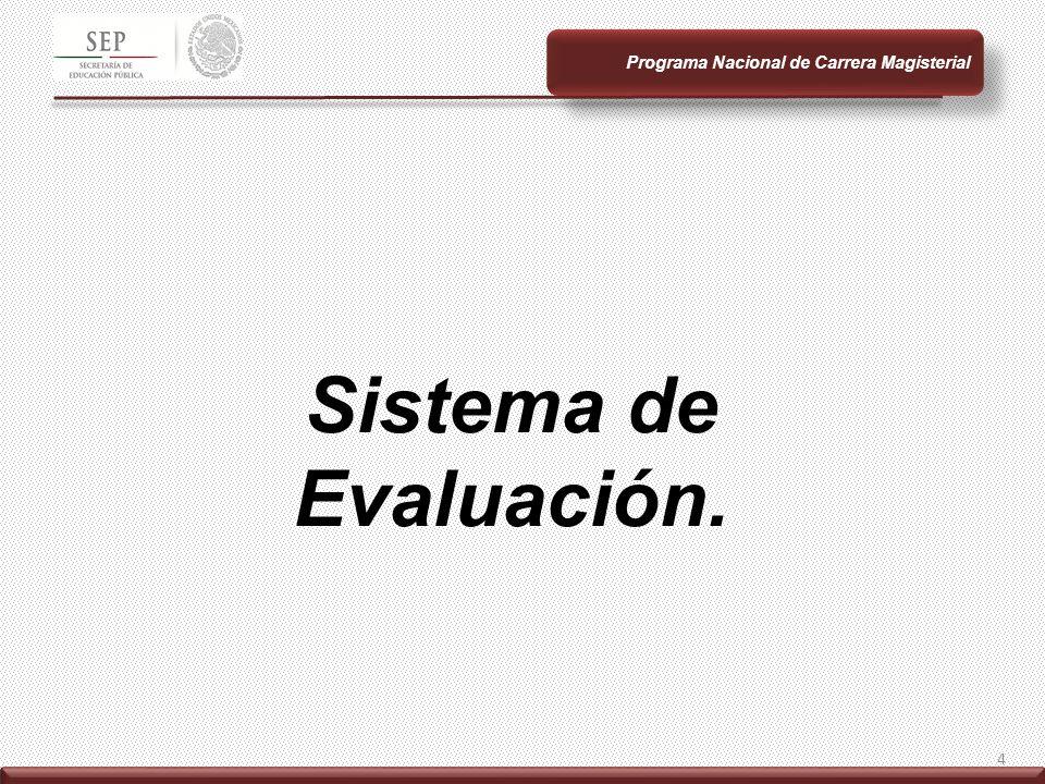 4 Sistema de Evaluación. Programa Nacional de Carrera Magisterial