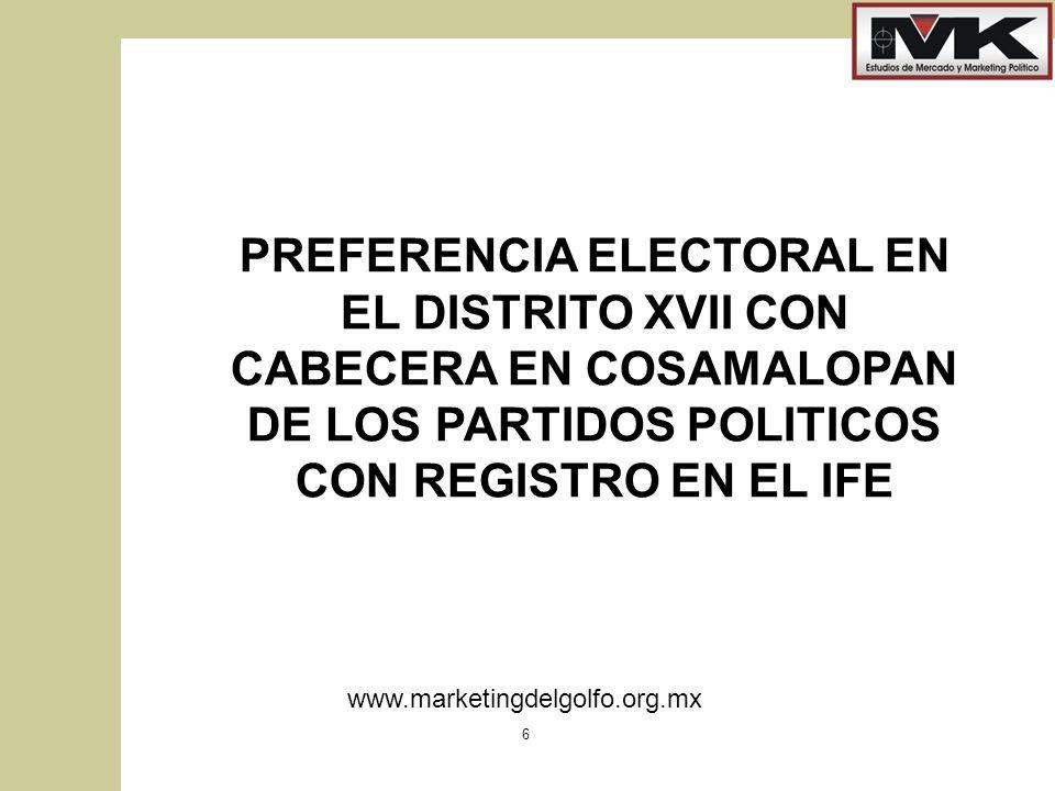 www.marketingdelgolfo.org.mx 6 PREFERENCIA ELECTORAL EN EL DISTRITO XVII CON CABECERA EN COSAMALOPAN DE LOS PARTIDOS POLITICOS CON REGISTRO EN EL IFE