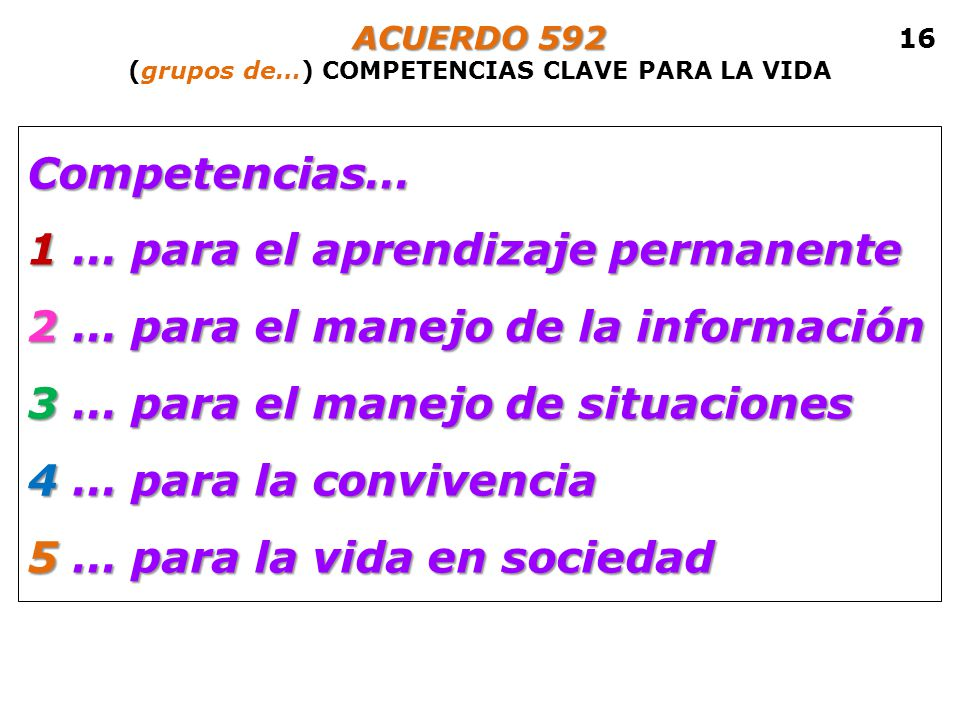 Competencias… 1 … para el aprendizaje permanente 2 … para el manejo de la información 3 … para el manejo de situaciones 4 … para la convivencia 5 … pa