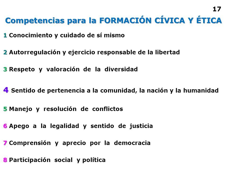 Competencias para la FORMACIÓN CÍVICA Y ÉTICA 1 1 Conocimiento y cuidado de sí mismo 2 2 Autorregulación y ejercicio responsable de la libertad 3 3 Re