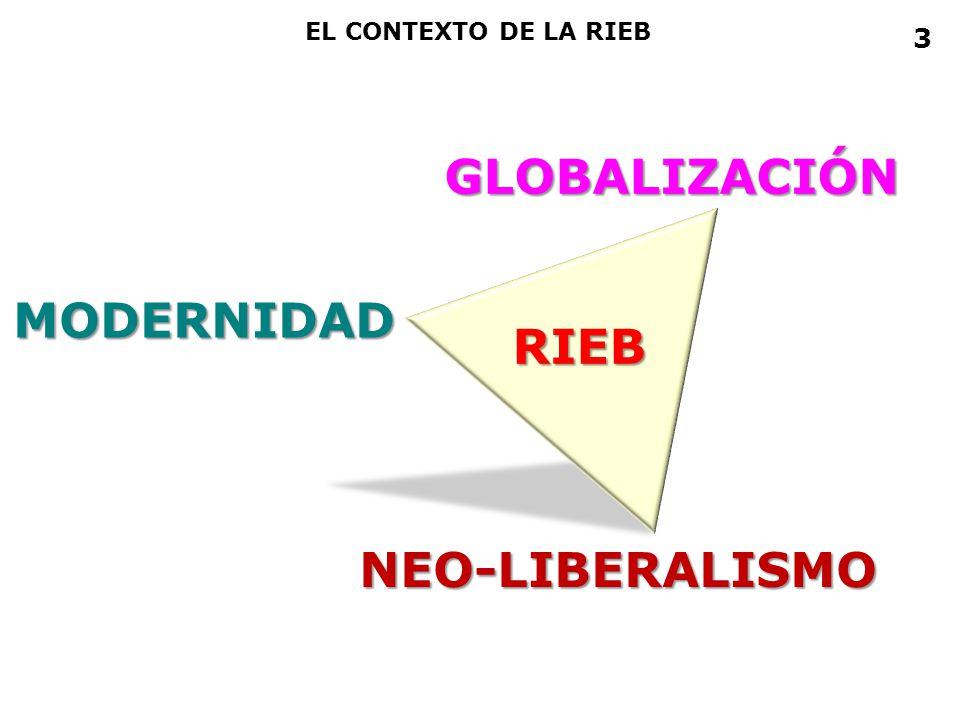 MODERNIDAD GLOBALIZACIÓN NEO-LIBERALISMO RIEB 3 EL CONTEXTO DE LA RIEB