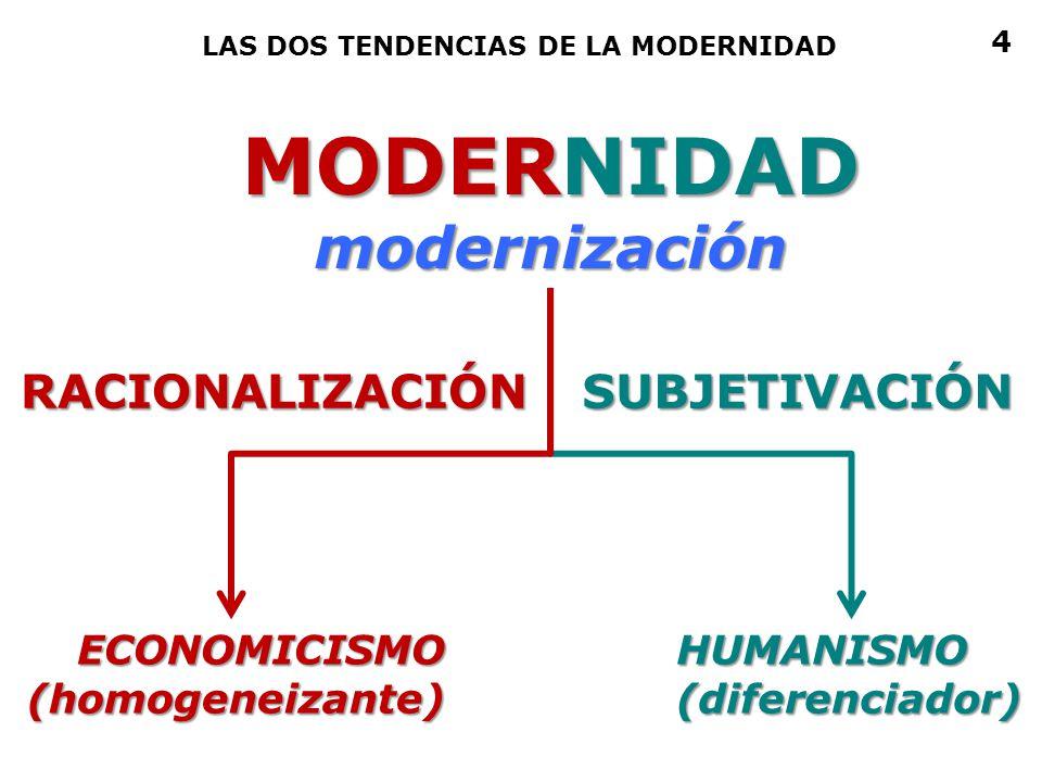 MODERNIDAD modernización LAS DOS TENDENCIAS DE LA MODERNIDAD ECONOMICISMO(homogeneizante)HUMANISMO(diferenciador) RACIONALIZACIÓNSUBJETIVACIÓN 4