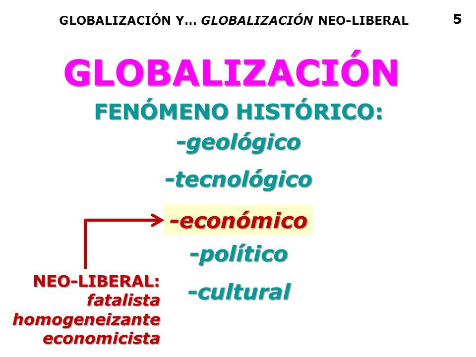 GLOBALIZACIÓN GLOBALIZACIÓN Y… GLOBALIZACIÓN NEO-LIBERAL NEO-LIBERAL:fatalistahomogeneizanteeconomicista -geológico 5 -económico -cultural FENÓMENO HI