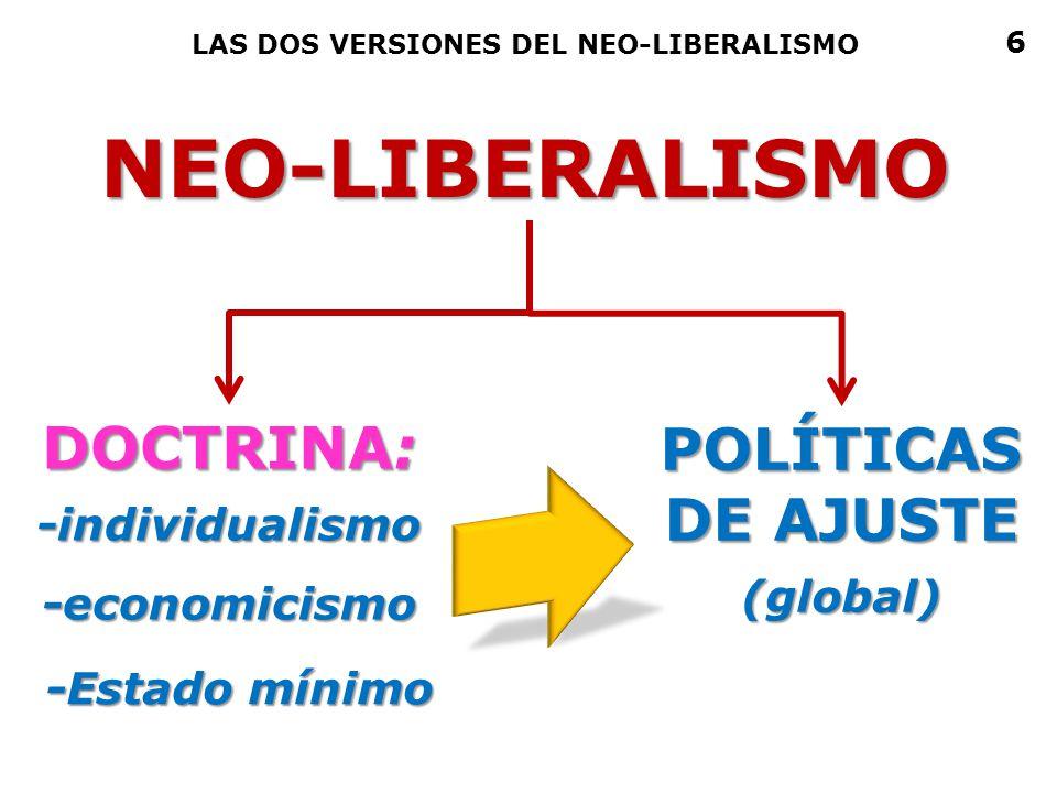 NEO-LIBERALISMO LAS DOS VERSIONES DEL NEO-LIBERALISMO POLÍTICAS DE AJUSTE (global) DOCTRINA: -individualismo-economicismo 6 -Estado mínimo