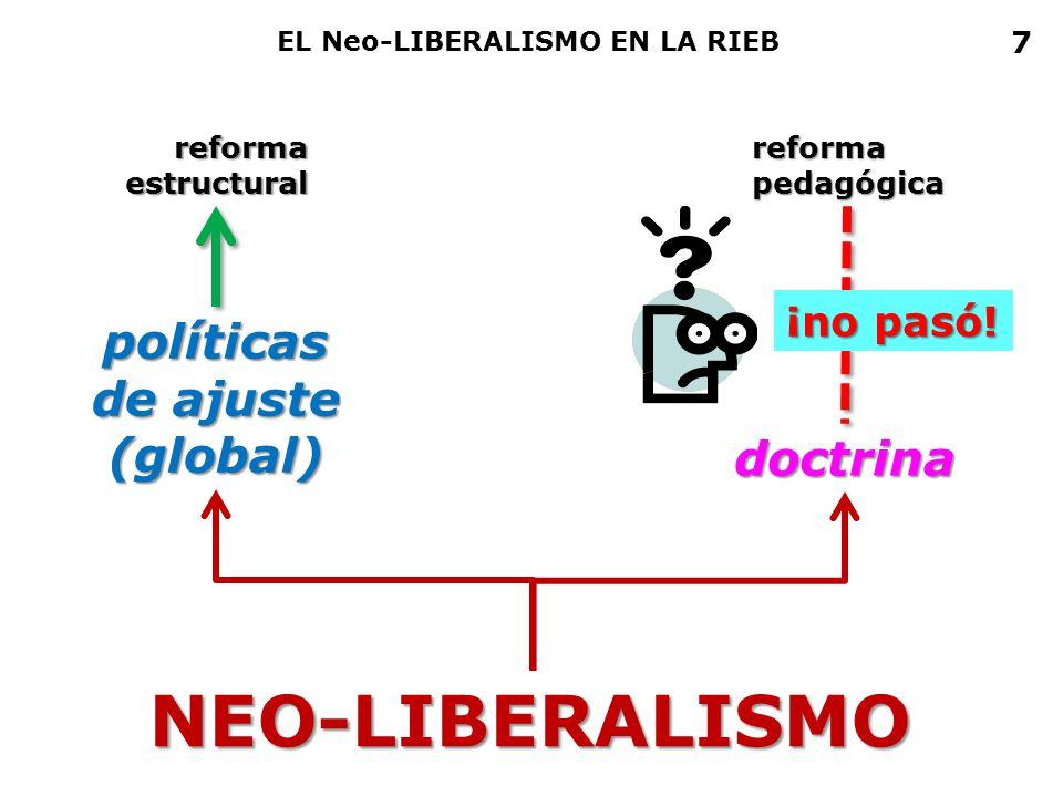 NEO-LIBERALISMO EL Neo-LIBERALISMO EN LA RIEB políticas de ajuste (global) doctrina reformaestructuralreformapedagógica 7 ¡no pasó!