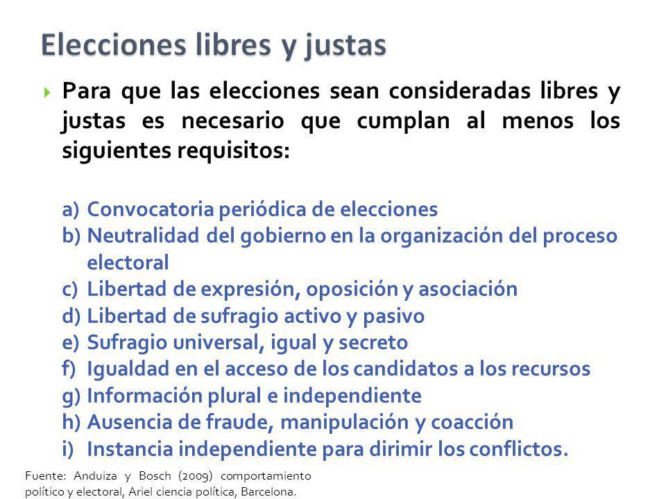 Para que las elecciones sean consideradas libres y justas es necesario que cumplan al menos los siguientes requisitos: a)Convocatoria periódica de ele