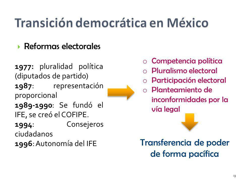 Reformas electorales 13 1977: pluralidad política (diputados de partido) 1987: representación proporcional 1989-1990: Se fundó el IFE, se creó el COFI