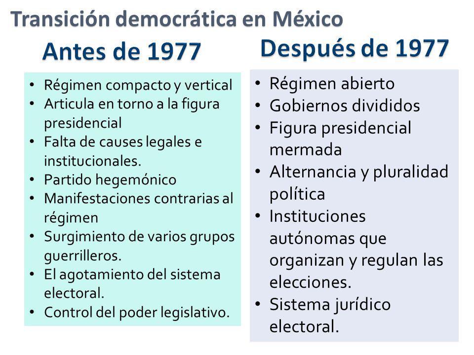 Antes de 1977 Régimen compacto y vertical Articula en torno a la figura presidencial Falta de causes legales e institucionales. Partido hegemónico Man