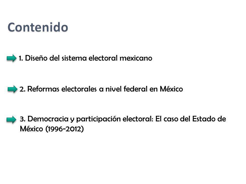 1. Diseño del sistema electoral mexicano 2. Reformas electorales a nivel federal en México 3. Democracia y participación electoral: El caso del Estado