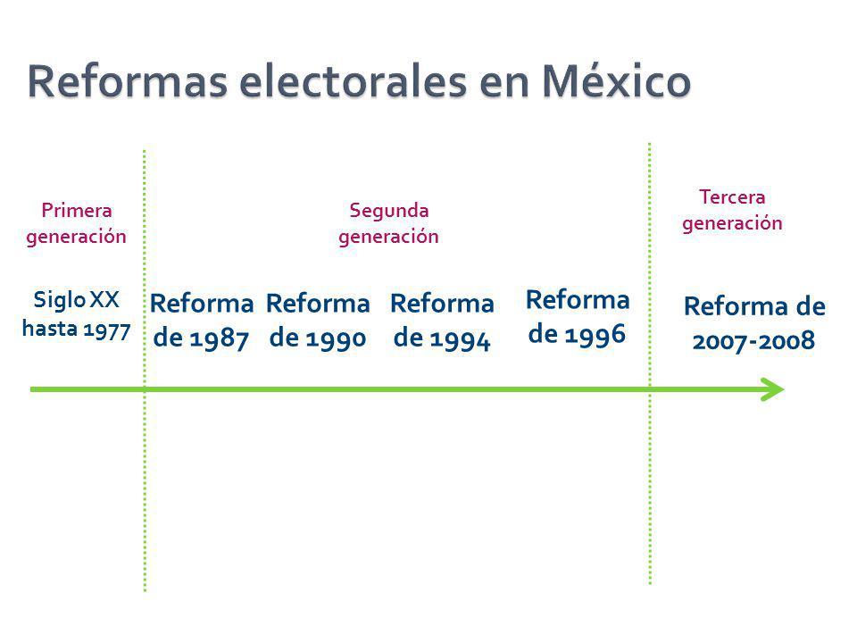 Primera generación Siglo XX hasta 1977 Reforma de 1987 Reforma de 1990 Reforma de 1996 Reforma de 2007-2008 Reforma de 1994 Segunda generación Tercera