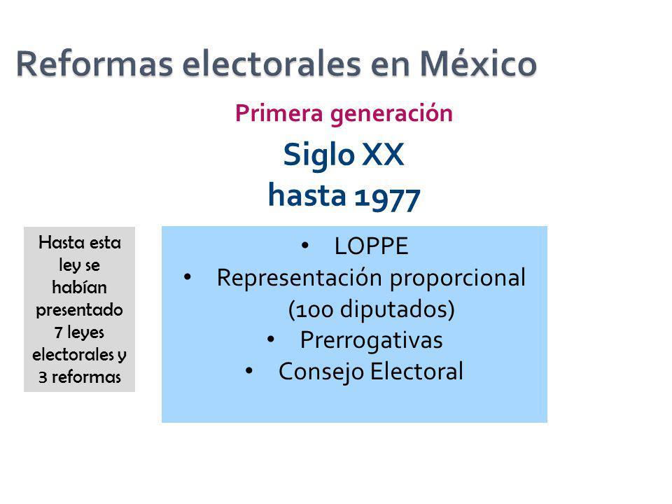 Siglo XX hasta 1977 LOPPE Representación proporcional (100 diputados) Prerrogativas Consejo Electoral Hasta esta ley se habían presentado 7 leyes elec