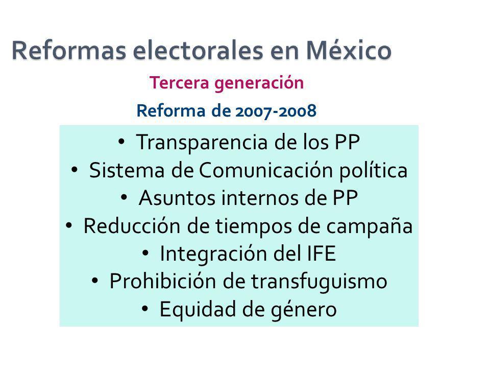 Reforma de 2007-2008 Transparencia de los PP Sistema de Comunicación política Asuntos internos de PP Reducción de tiempos de campaña Integración del I
