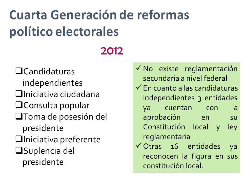 2012 Candidaturas independientes Iniciativa ciudadana Consulta popular Toma de posesión del presidente Iniciativa preferente Suplencia del presidente