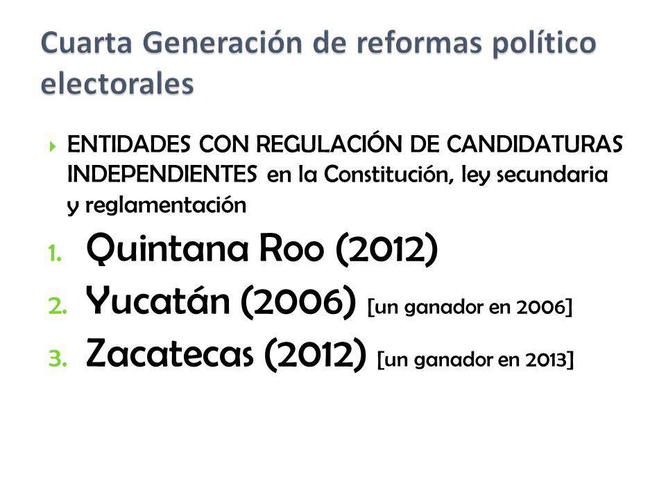 ENTIDADES CON REGULACIÓN DE CANDIDATURAS INDEPENDIENTES en la Constitución, ley secundaria y reglamentación 1. Quintana Roo (2012) 2. Yucatán (2006) [