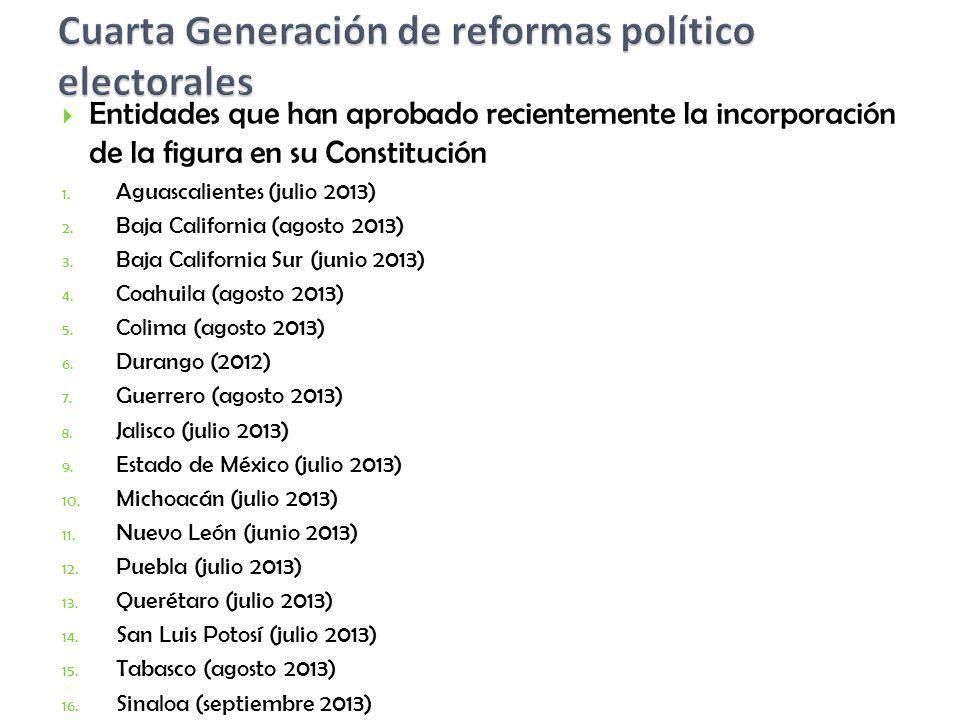 Entidades que han aprobado recientemente la incorporación de la figura en su Constitución 1. Aguascalientes (julio 2013) 2. Baja California (agosto 20