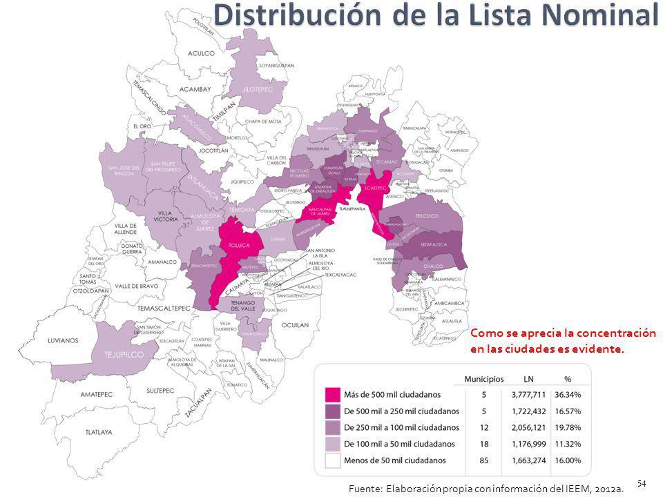 Fuente: Elaboración propia con información del IEEM, 2012a. 54 Como se aprecia la concentración en las ciudades es evidente.