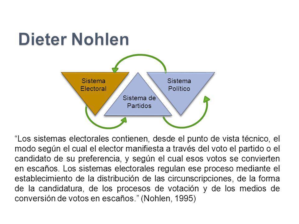 Los sistemas electorales contienen, desde el punto de vista técnico, el modo según el cual el elector manifiesta a través del voto el partido o el can