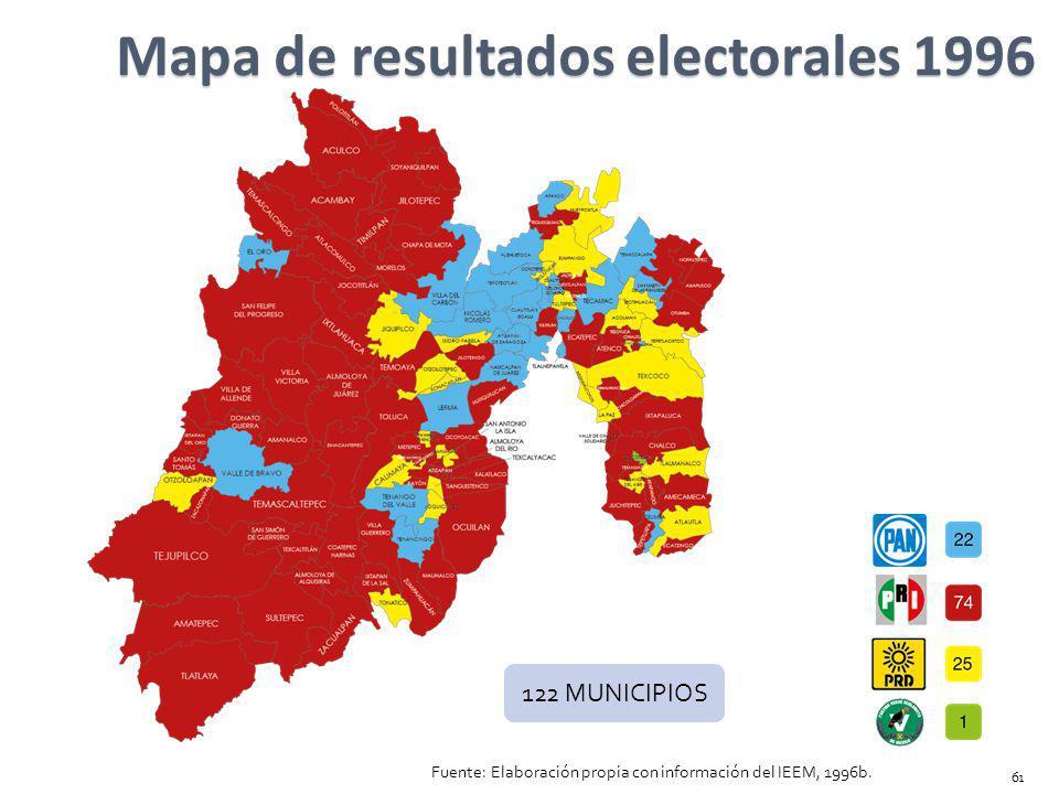 Mapa de resultados electorales 1996 Fuente: Elaboración propia con información del IEEM, 1996b. 61 122 MUNICIPIOS