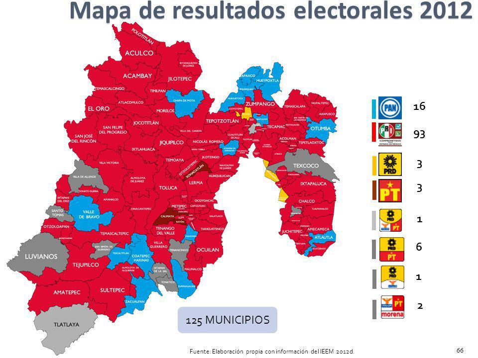 16 93 3 3 1 6 1 2 Mapa de resultados electorales 2012 Fuente: Elaboración propia con información del IEEM 2012d. 66 125 MUNICIPIOS