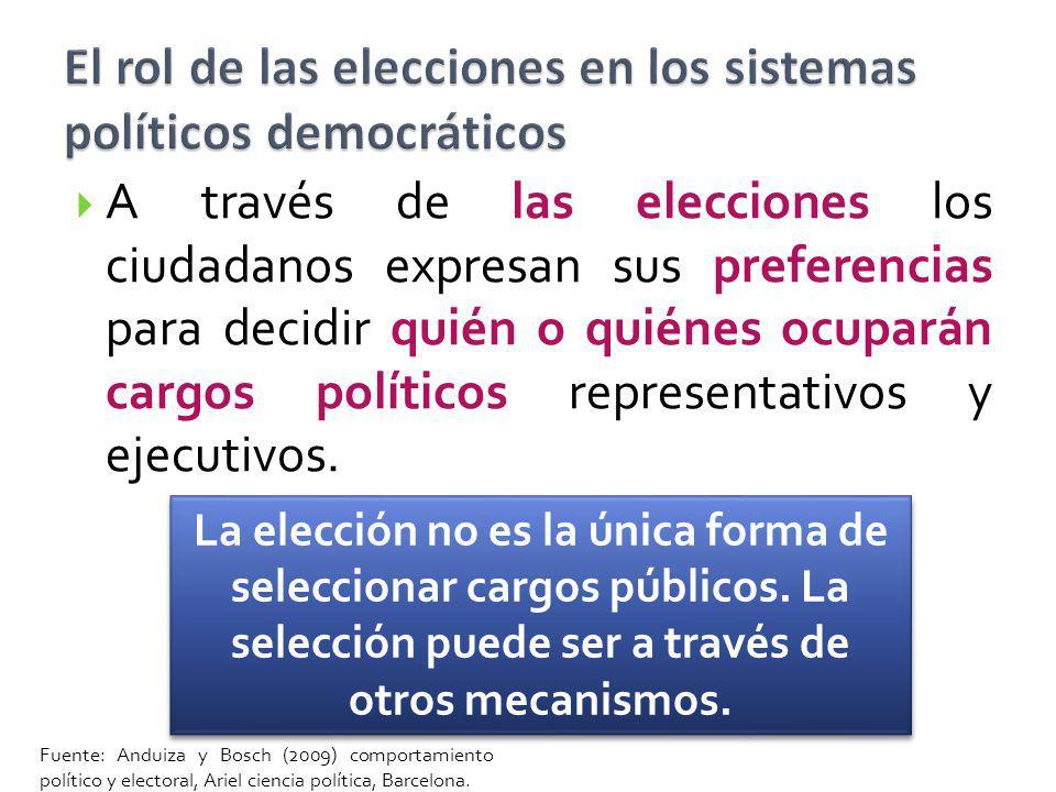 A través de las elecciones los ciudadanos expresan sus preferencias para decidir quién o quiénes ocuparán cargos políticos representativos y ejecutivo