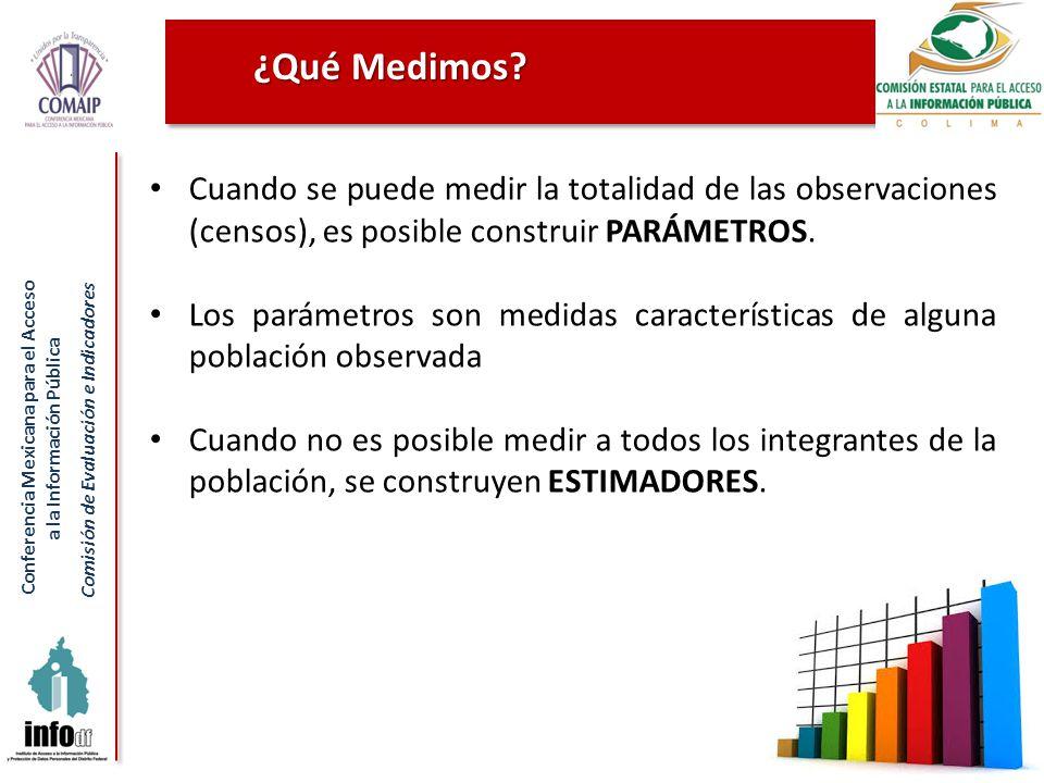 Conferencia Mexicana para el Acceso a la Información Pública Comisión de Evaluación e Indicadores ¿Qué Medimos? 12 Cuando se puede medir la totalidad