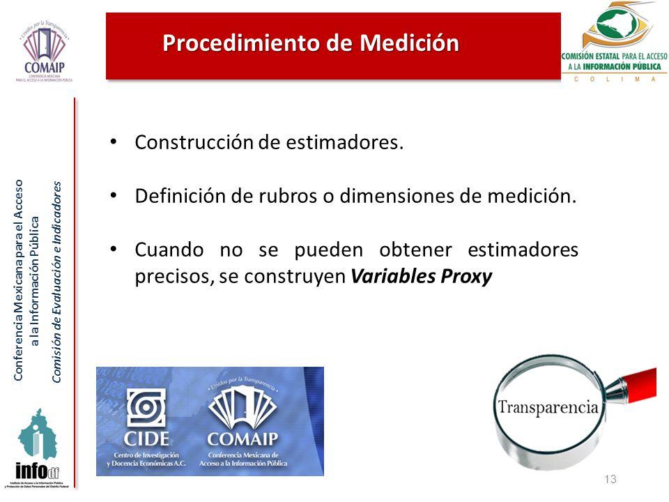 Conferencia Mexicana para el Acceso a la Información Pública Comisión de Evaluación e Indicadores Procedimiento de Medición 13 Construcción de estimadores.