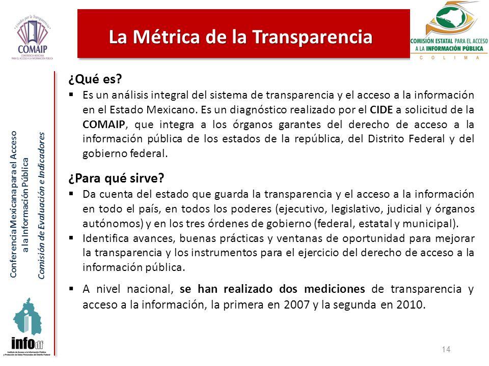 Conferencia Mexicana para el Acceso a la Información Pública Comisión de Evaluación e Indicadores 14 ¿Qué es? Es un análisis integral del sistema de t