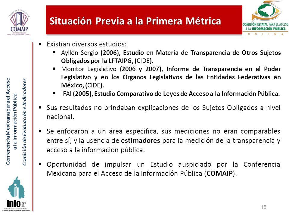 Conferencia Mexicana para el Acceso a la Información Pública Comisión de Evaluación e Indicadores Existían diversos estudios: Ayllón Sergio (2006), Estudio en Materia de Transparencia de Otros Sujetos Obligados por la LFTAIPG, (CIDE).