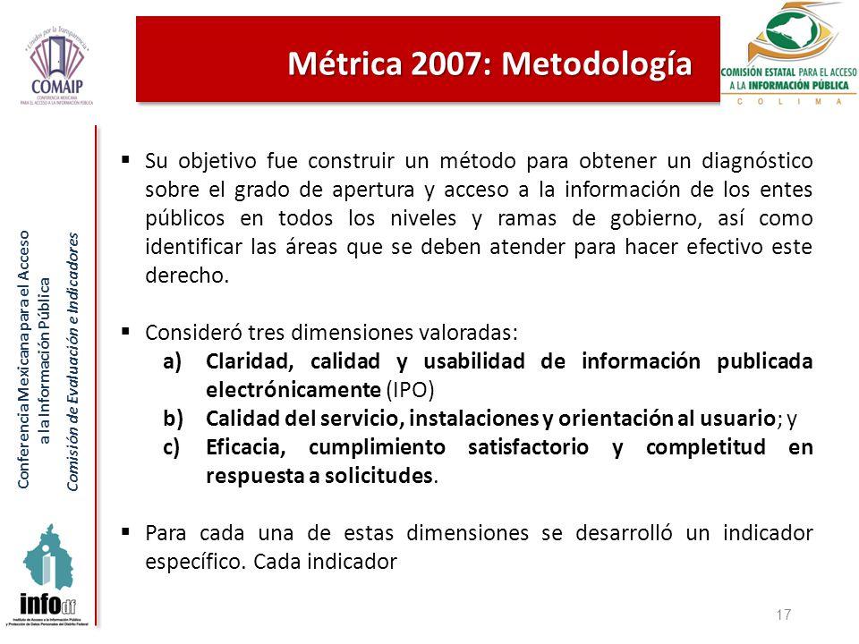 Conferencia Mexicana para el Acceso a la Información Pública Comisión de Evaluación e Indicadores Métrica 2007: Metodología Su objetivo fue construir