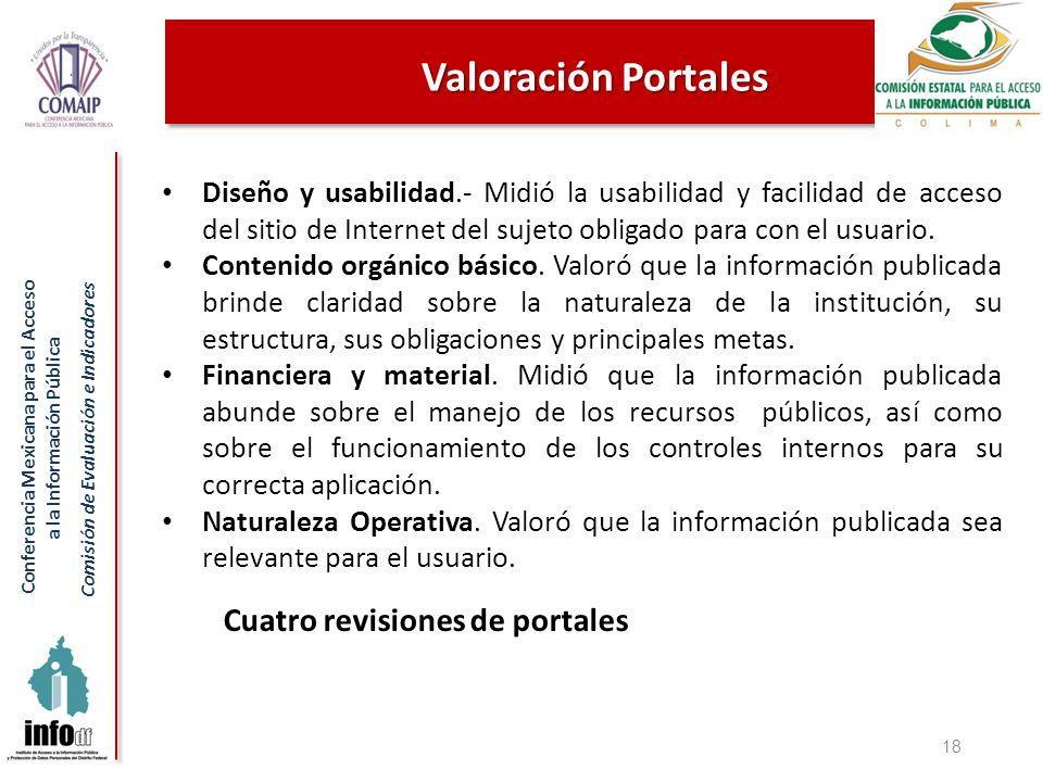Conferencia Mexicana para el Acceso a la Información Pública Comisión de Evaluación e Indicadores Valoración Portales 18 Diseño y usabilidad.- Midió la usabilidad y facilidad de acceso del sitio de Internet del sujeto obligado para con el usuario.